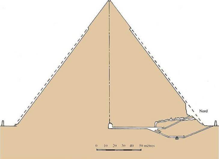 uhlíky datování pyramid v Gíze